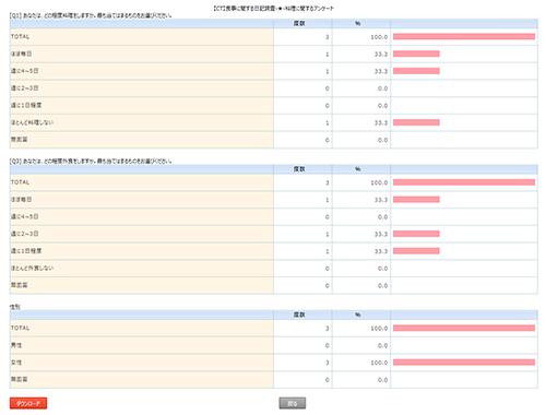 アンケート集計 | 情報処理機能